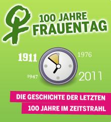 100 Jahre Weltfrauentag